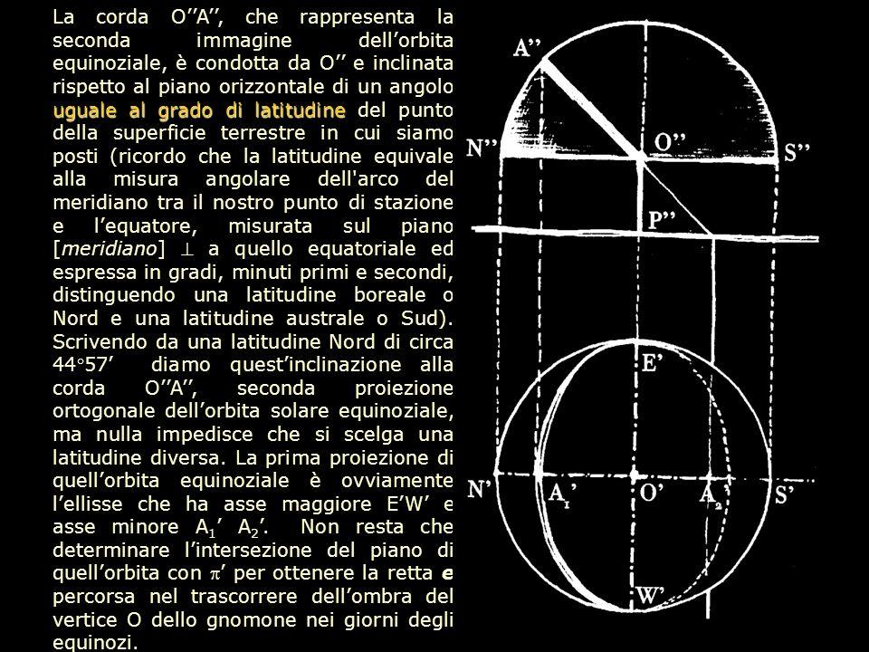 La corda O''A'', che rappresenta la seconda immagine dell'orbita equinoziale, è condotta da O'' e inclinata rispetto al piano orizzontale di un angolo uguale al grado di latitudine del punto della superficie terrestre in cui siamo posti (ricordo che la latitudine equivale alla misura angolare dell arco del meridiano tra il nostro punto di stazione e l'equatore, misurata sul piano [meridiano]  a quello equatoriale ed espressa in gradi, minuti primi e secondi, distinguendo una latitudine boreale o Nord e una latitudine australe o Sud).